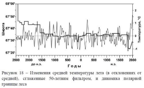 KHantemirovRM Fig 18